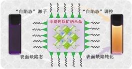 柔性钠离子微型超级电容器具有高能量、高功率性能