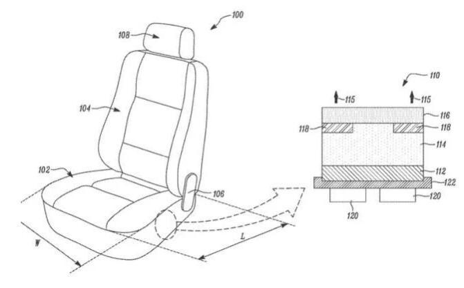 福特汽车新专利用传感器检测座椅的温湿度状况
