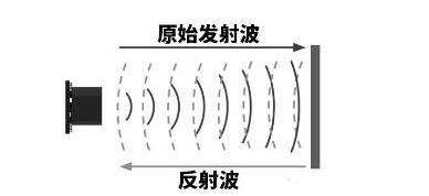 超声波传感器的工作原理及优缺点分析