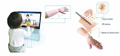 新型VR技术用柔性触觉贴片可远程传递触觉感受