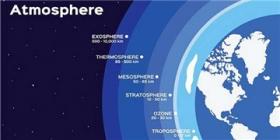 美国宣布AtmoSense计划 将大气层作为传感器感知地球活动