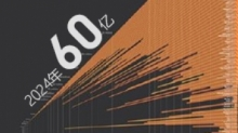 多家公司进入激光雷达市场,2024年市值有望突破60亿!