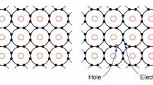 解读半导体基础,材料与结构