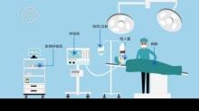 """用""""芯""""抗疫 奥松电子全产业链优势保障呼吸机流量传感器供应"""