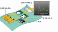 我国研发集成芯片传感器实现多环境参数探测功能