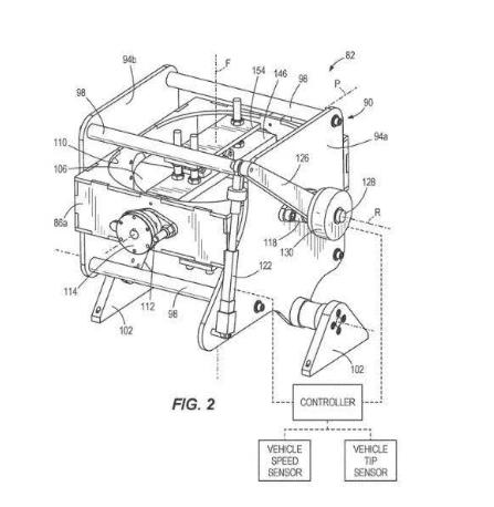 摩托车厂商哈雷给车身装上了陀螺仪自平衡系统