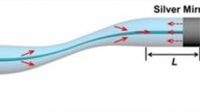 中国科学院研发紧凑型光纤传感器 可在狭窄空间进行灵敏分析