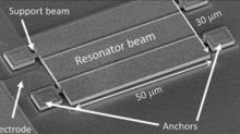 MEMS振荡器技术将革新汽车应用领域