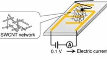 科学家开发小型、高灵敏度传感器 能够连续监测植物激素乙烯