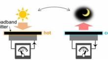 冷却机制可增加自供电户外传感器的太阳能收集