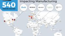 5个影响制造业的顶级传感器初创企业