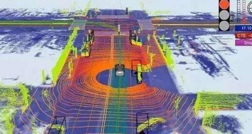 国产MEMS激光雷达厂商一径科技与嬴彻科技展开战略合作