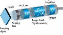什么是电感式接近传感器?