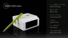 传感器热点(9.28):Cepton推出低于1000美元的激光雷达新品Vista-X90