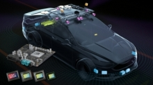 OmniVision推出首个与NVIDIA DRIVE Platform兼容的汽车图像传感器系列