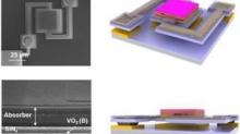 传感器热点(7.29):港大机械工程团队研发崭新可穿戴 心电图传感器侦测心房颤动
