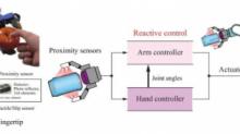 使用高速接近式传感器,日本东京大学研发动态跟踪自动夹持机械臂,响应时间不到1毫秒